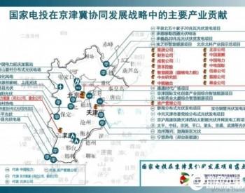 """全球最大<em>光伏发电企业</em>——国家电投的""""产业地图"""""""