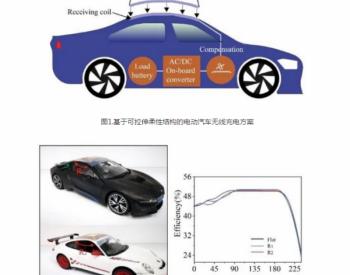 科学家提出基于可拉伸柔性结构的电动汽车无线充电方案