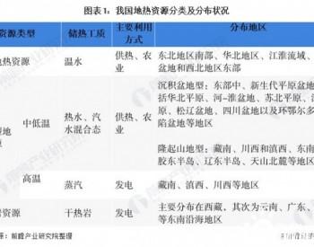 2020年中國<em>地熱能</em>開發利用市場與現狀分析 產業體系已顯現雛形