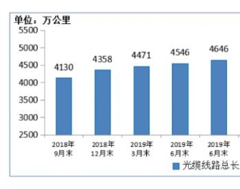 2020年10月上半月华中电网清洁电能消费占比过半