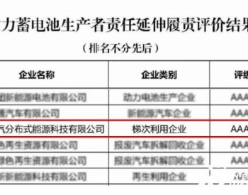 上海电气分布式公司喜获国家级认可!