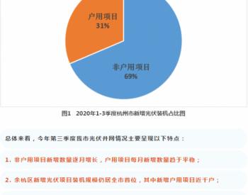 2020年1-3季度浙江杭州市新增并網70MW<em>光伏項目</em>
