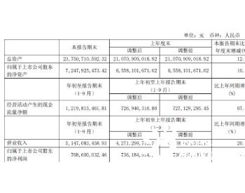 瀚蓝环境前三季度净利7.69亿增长4.4% 部分固废项