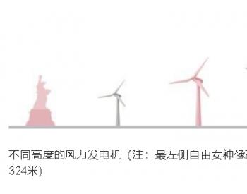 阿特拉斯·科普柯为风电行业提供突破性的装配解决方案