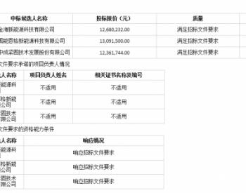 中标丨中广核内蒙古科右中旗200万千瓦项目锚栓采购-第三标段中标候选人公示