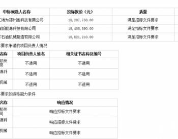中标丨中广核内蒙古科右中旗200万千瓦项目锚栓采购-第四标段中标候选人公示