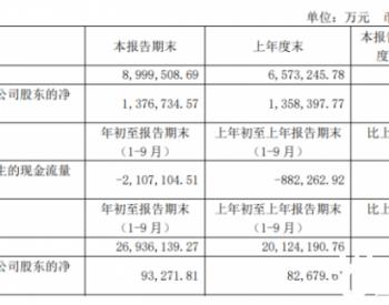 厦门象屿前三季度净利9.33亿增长12.81% 煤炭等业务量增加