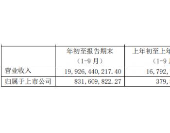 <em>光伏业务</em>销量增加,天合光能前三季度盈利同比增长118.94%