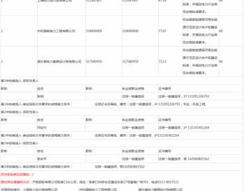 中标 | 河北60MW高效N型单晶异质结(HDT)<em>太阳能电池技术</em>示范项目(01标段)中标候选人公示