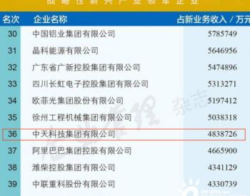 第36位!中天科技荣登2020中国战略性新兴产业领军