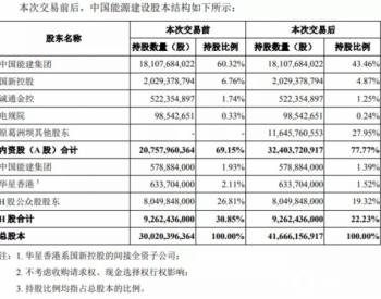 8.76元/股!中国能建将以换股方式吸收合并葛洲坝