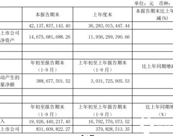 天合光能:前三季度净利8.31亿 增长118.94%