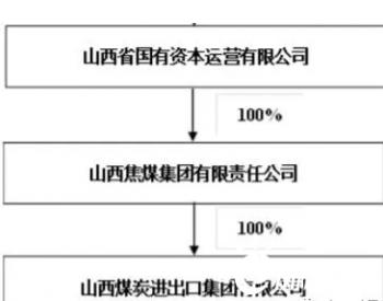 山西国资运营公司与焦煤<em>集团</em>正式签署山煤<em>集团</em>股权无偿划转协议