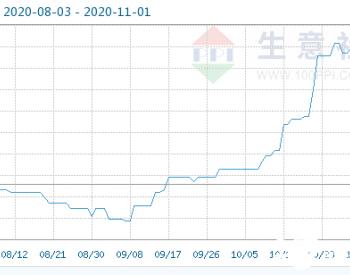 11月1日乙醇商品指数为103.49