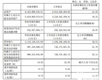 伟明环保公布前三季度报营收同比增长38.61%,垃圾焚烧项目有力扩增
