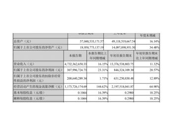 中环股份:宜兴投产3GW叠瓦210组件产能,五期产能