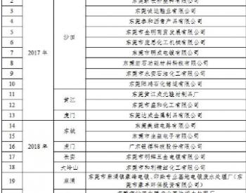 22家企业被纳入广东东莞土壤污染重点监管名录