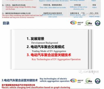 华北电力大学刘敦楠:电动汽车充放电聚合消纳可再生能源