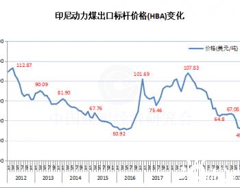 2020年11月份印尼动力煤标杆价格为55.71美元/吨 环比上升9.24%