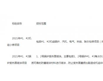 招标 | 关于内蒙古能源有限公司土默特公司2×660M