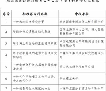 国家能源局公布能源领域第二十二届中国专利奖推荐项目