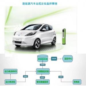 4G车载TBOX新能源电动汽车分时租赁解决方案