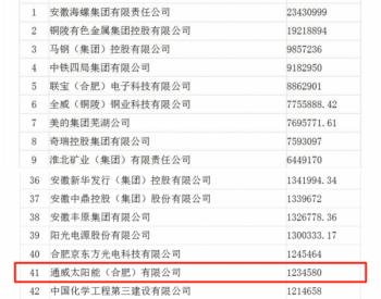 通威太陽能合肥公司連續4年榮列安徽省百強、<em>制造</em>業百強<em>企業</em>榜單