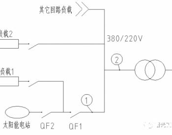<em>光伏并网发电</em>加装防逆流系统的应用分析