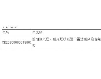 """中标丨<em>国华投资</em>国华(赤城)风电有限公司""""风光氢储""""一期项目、黄骅渔光互补项目前期..."""