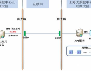"""国网大数据中心护航""""网融链""""迁移"""