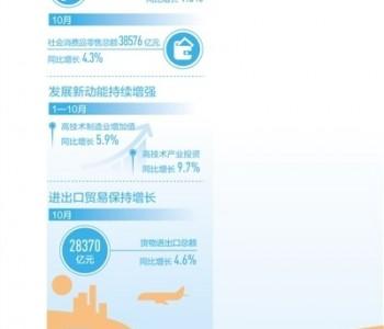 今年10月份国民经济运行延续稳定恢复态势 生产稳中有升