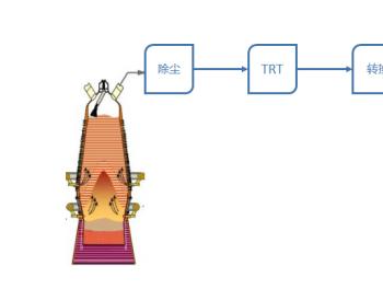 北大先锋解锁高炉煤气精脱硫新技能 长流程炼钢环保有望进一步加强