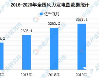 2020年中国风力发电行业分析:风电装机规模持续扩大