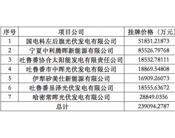 招商公路挂牌底价23.9亿元<em>转让</em>7家光伏项目公司,持有电站容量250MW