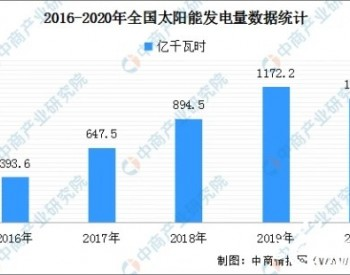 2020年中国太阳能光伏发电应用现状分析