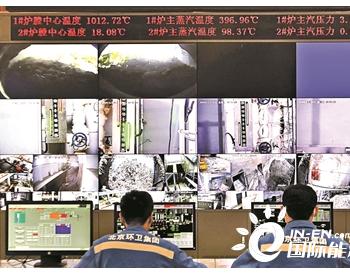 """北京房山循环经济产业园变废为""""电"""" 日处理垃圾1"""