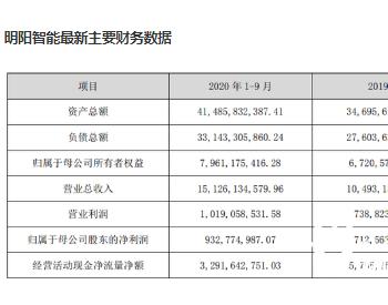 投名状?<em>新强联</em>1.5亿元认购明阳智能非公开发行股票
