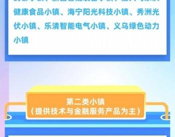 """浙江秀洲<em>光伏</em>小镇上榜2019年度省级特色小镇""""亩均效益""""<em>领跑者</em>名单"""