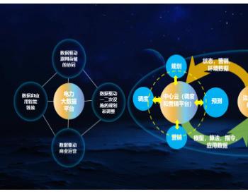 烽火通信:数字驱动电力数字化转型