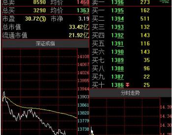 海得控制孫公司擬融資不超2.6億元,助南川<em>風電項目</em>建設