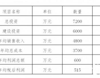 年均销售收入4800万元!内蒙古巴彦淖尔经济技术开发区招商<em>风电塔筒</em>法兰<em>项目</em>