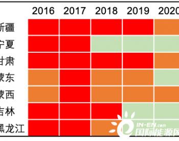 新政策下,如何重新看待作为风电投资价值洼地的新疆?