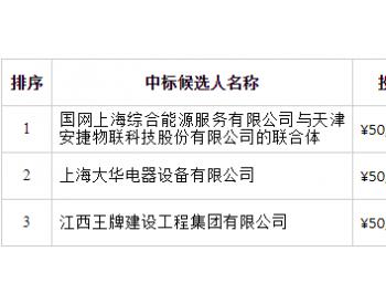 中标|中广核国轩高科储能<em>光伏</em>项目设计采购施工工程总承包中标候选人公示