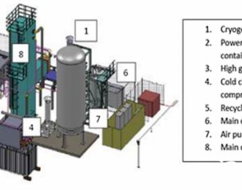 國內外壓縮<em>空氣儲能</em>研究進展