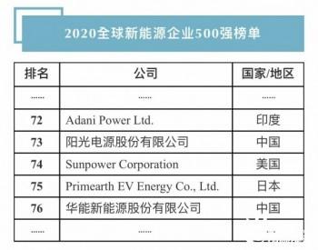 """连续十年!<em>阳光电源</em>登榜""""全球新能源企业500强"""""""