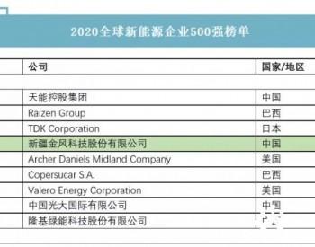 """金风科技荣登""""2020全球新能源企业500强""""和""""新能源科技创新企业50强""""榜单"""