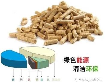 山東煙臺市市區冬季清潔取暖<em>規劃</em>批準實施,發展生物質等多元化清潔方式取暖替代