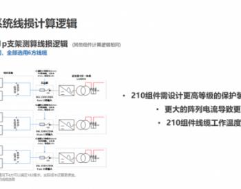 走进182系列 Ⅱ:电性能设计优势解析