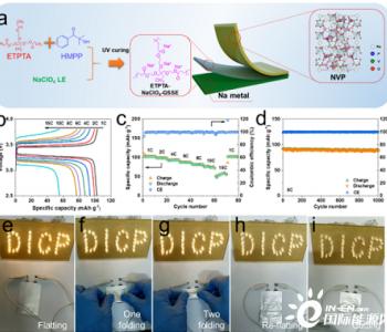 大连化物所研制出光聚合凝胶<em>电解质</em>并用于固态钠金属电池