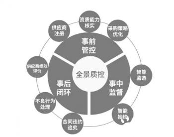 安徽<em>電力</em>:質量強網 推動電工裝備高質量發展